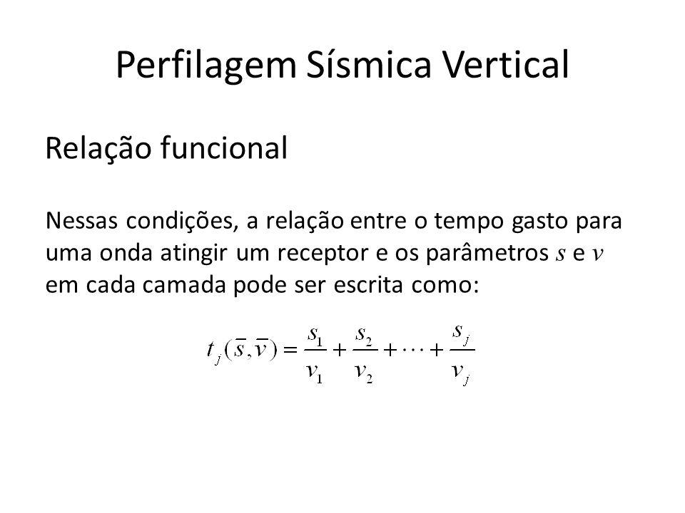 Perfilagem Sísmica Vertical Relação funcional Nessas condições, a relação entre o tempo gasto para uma onda atingir um receptor e os parâmetros s e v