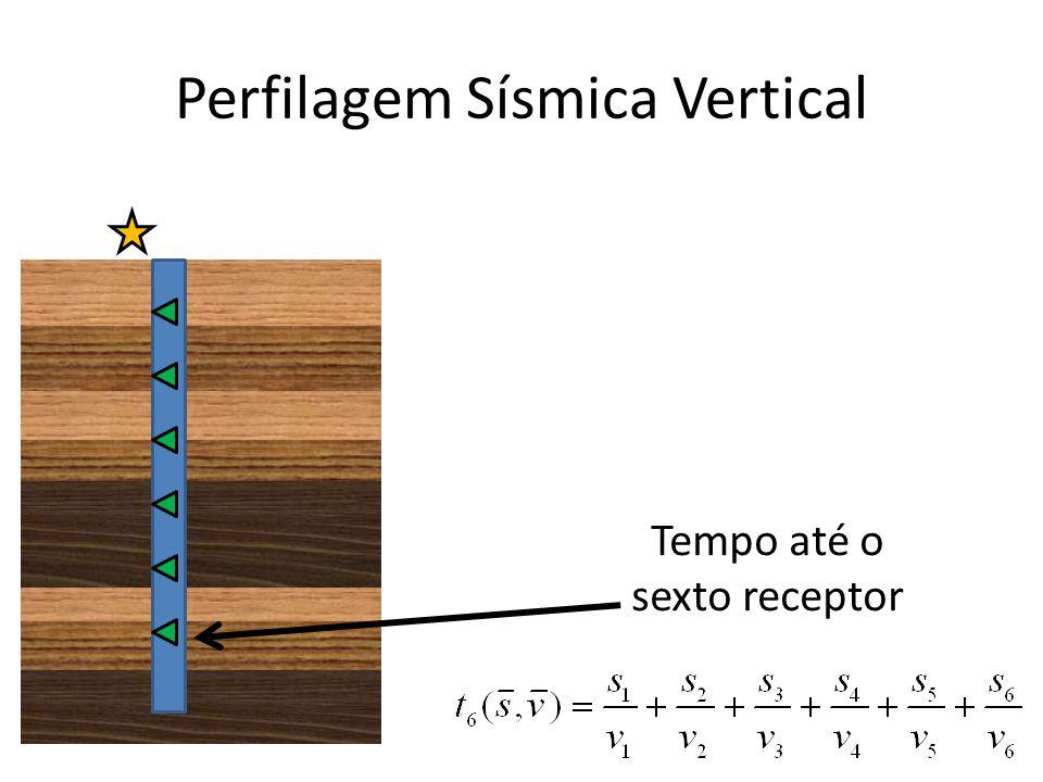 Perfilagem Sísmica Vertical Tempo até o sexto receptor