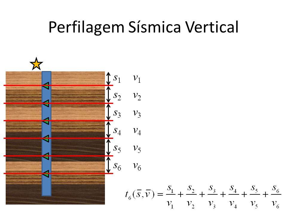 Perfilagem Sísmica Vertical s1s1 s5s5 s2s2 s3s3 s4s4 v1v1 v2v2 v3v3 v4v4 v5v5 s6s6 v6v6