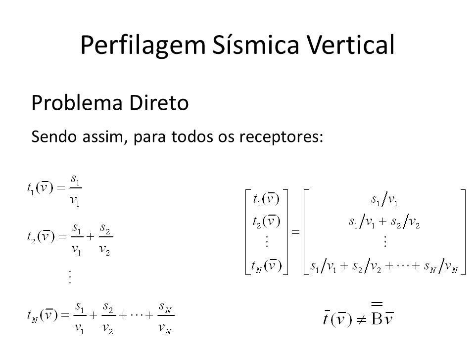 Perfilagem Sísmica Vertical Problema Direto Sendo assim, para todos os receptores:...