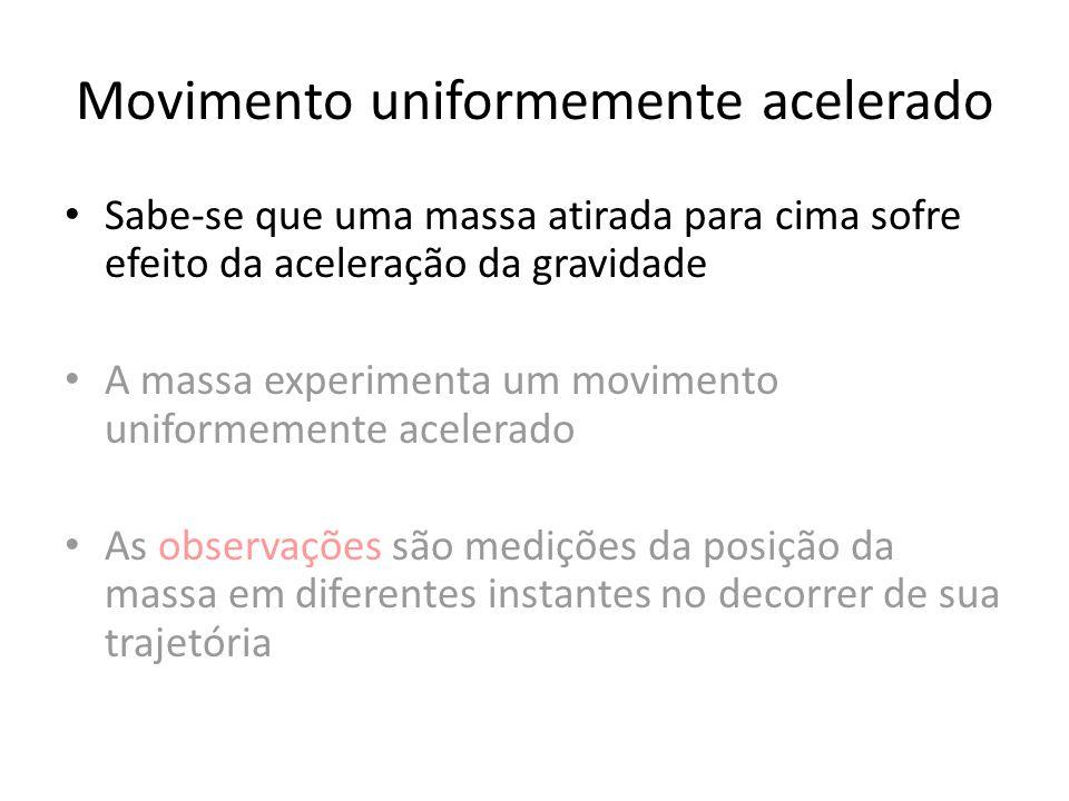 Movimento uniformemente acelerado Sabe-se que uma massa atirada para cima sofre efeito da aceleração da gravidade A massa experimenta um movimento uni
