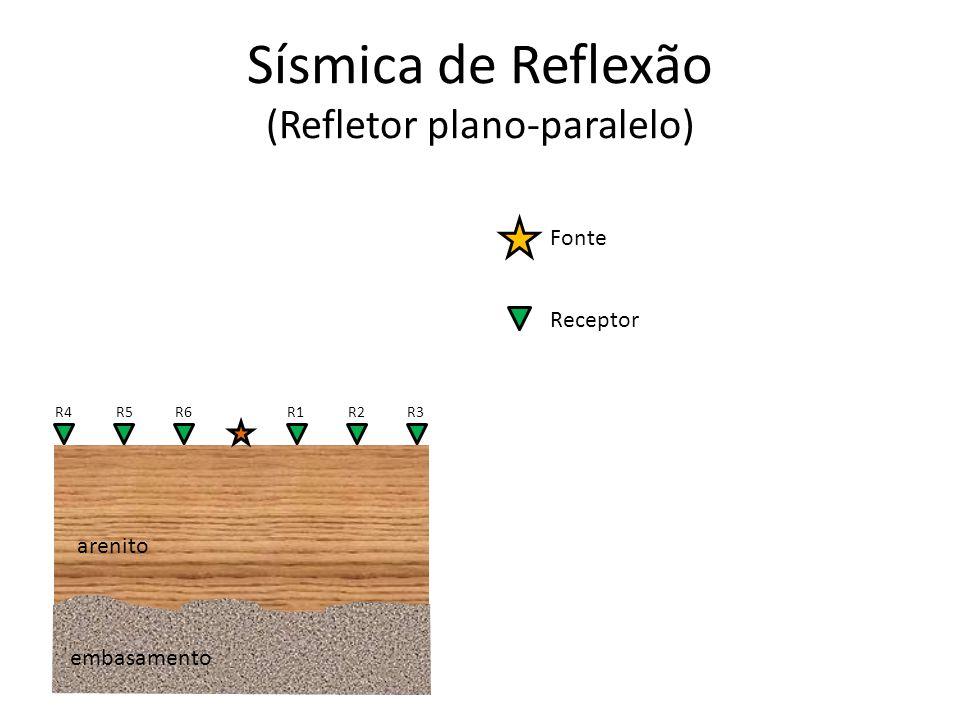 Fonte Receptor Sísmica de Reflexão (Refletor plano-paralelo) R1R2R3 arenito embasamento R4R5R6
