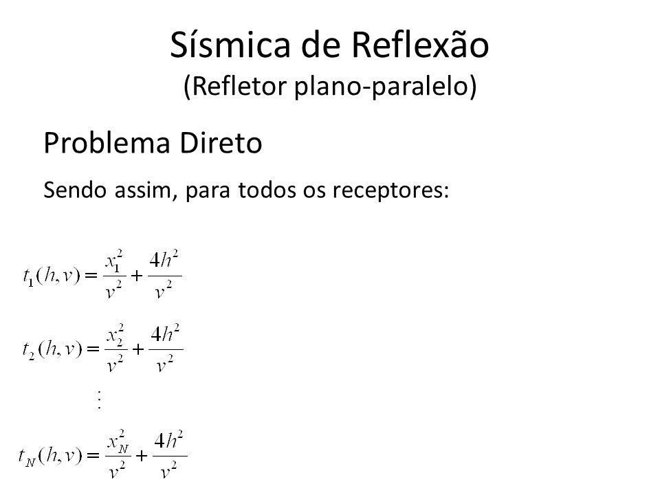 Problema Direto Sendo assim, para todos os receptores:... Sísmica de Reflexão (Refletor plano-paralelo)