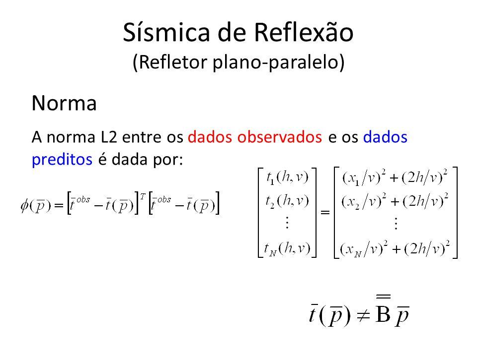 Norma A norma L2 entre os dados observados e os dados preditos é dada por: Sísmica de Reflexão (Refletor plano-paralelo)