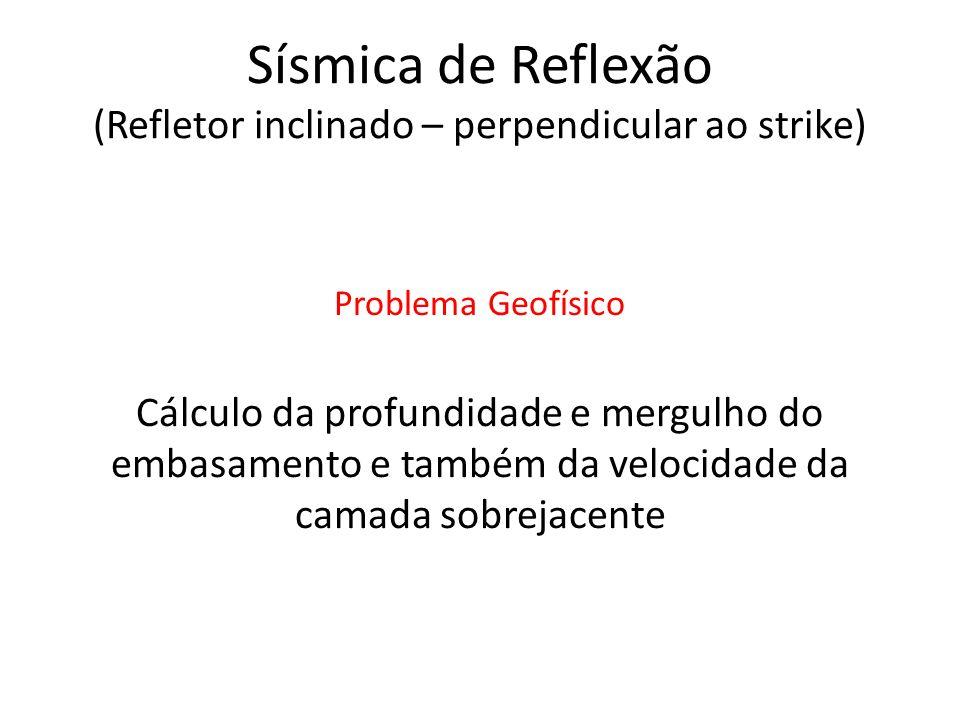 Sísmica de Reflexão (Refletor inclinado – perpendicular ao strike) Cálculo da profundidade e mergulho do embasamento e também da velocidade da camada
