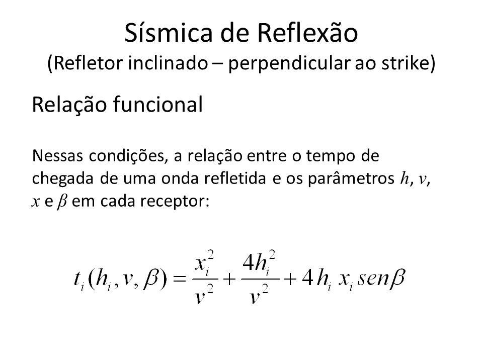 Relação funcional Nessas condições, a relação entre o tempo de chegada de uma onda refletida e os parâmetros h, v, x e β em cada receptor: Sísmica de