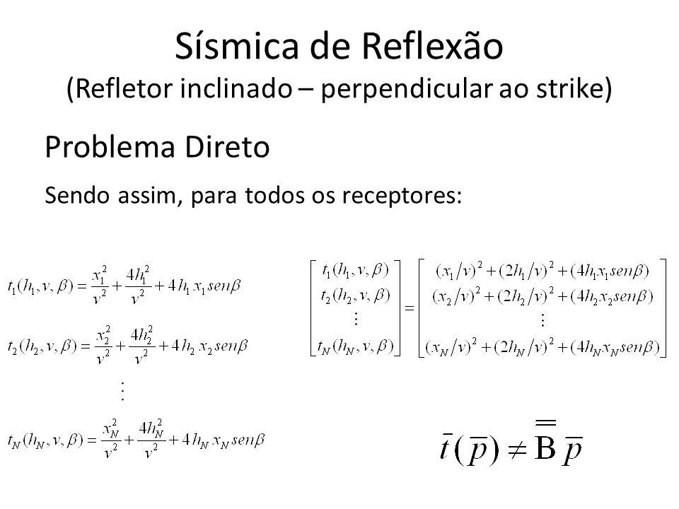 Problema Direto Sendo assim, para todos os receptores: Sísmica de Reflexão (Refletor inclinado – perpendicular ao strike)...