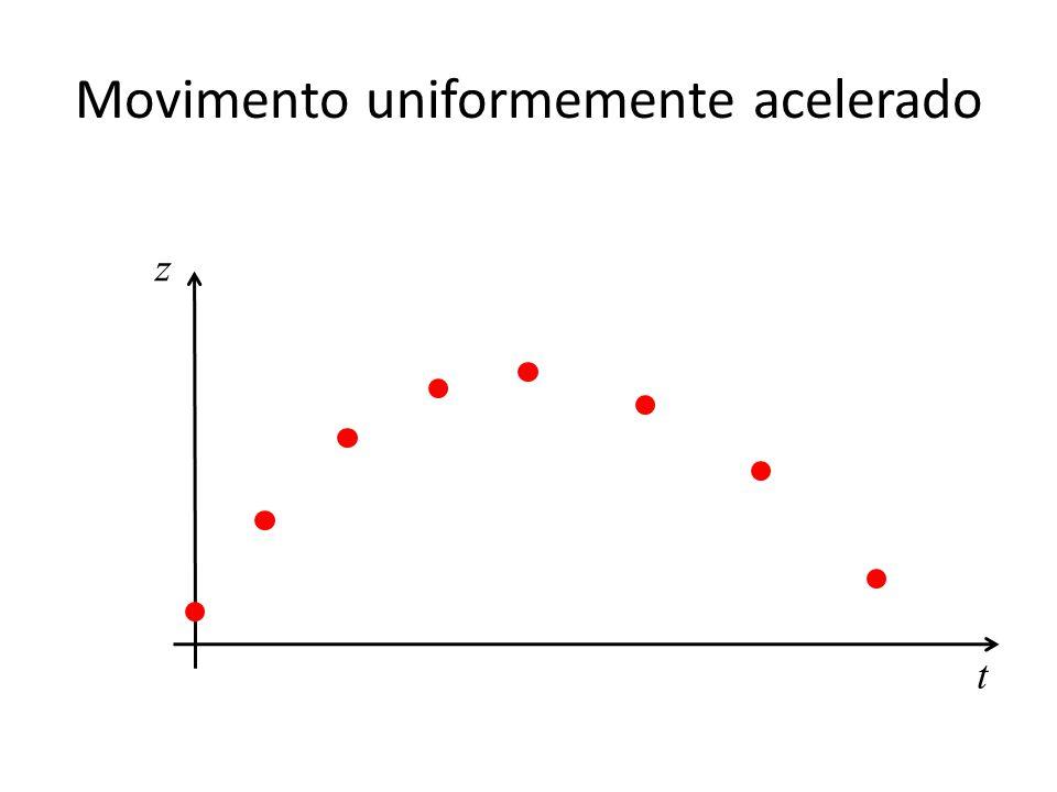 Movimento uniformemente acelerado z t
