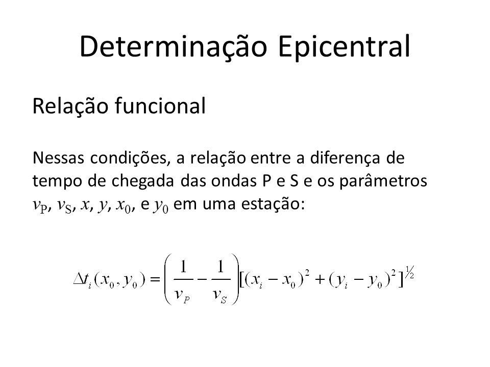 Relação funcional Nessas condições, a relação entre a diferença de tempo de chegada das ondas P e S e os parâmetros v P, v S, x, y, x 0, e y 0 em uma