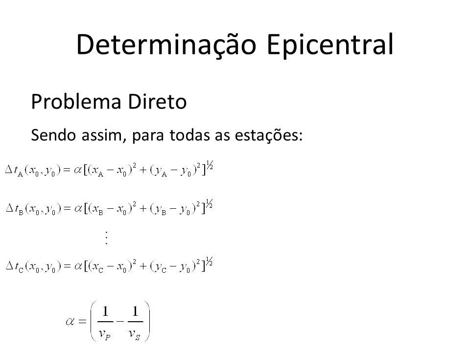 Problema Direto Sendo assim, para todas as estações: Determinação Epicentral...