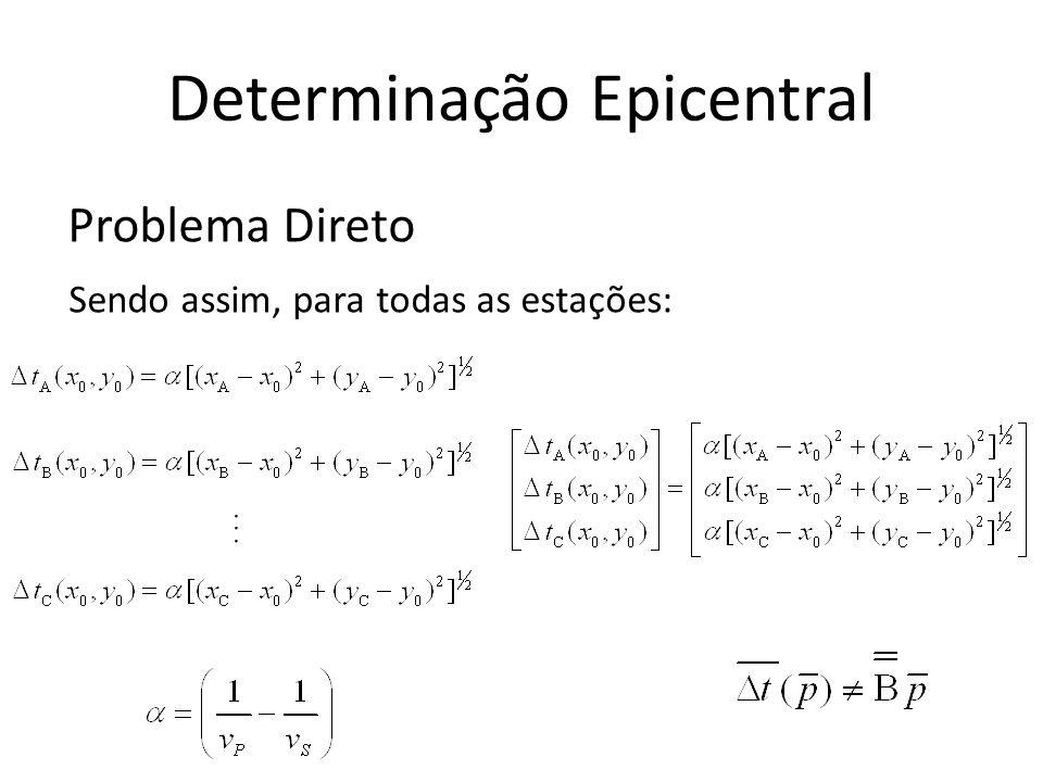 Problema Direto Sendo assim, para todas as estações:... Determinação Epicentral