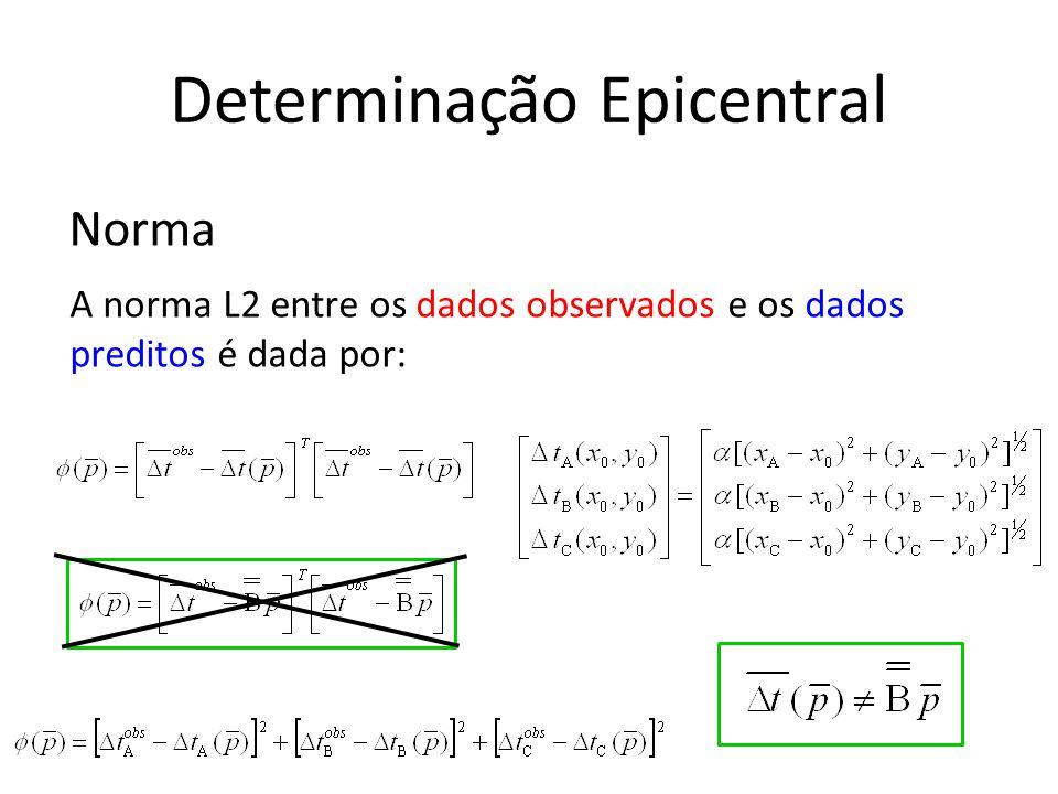 Norma A norma L2 entre os dados observados e os dados preditos é dada por: Determinação Epicentral