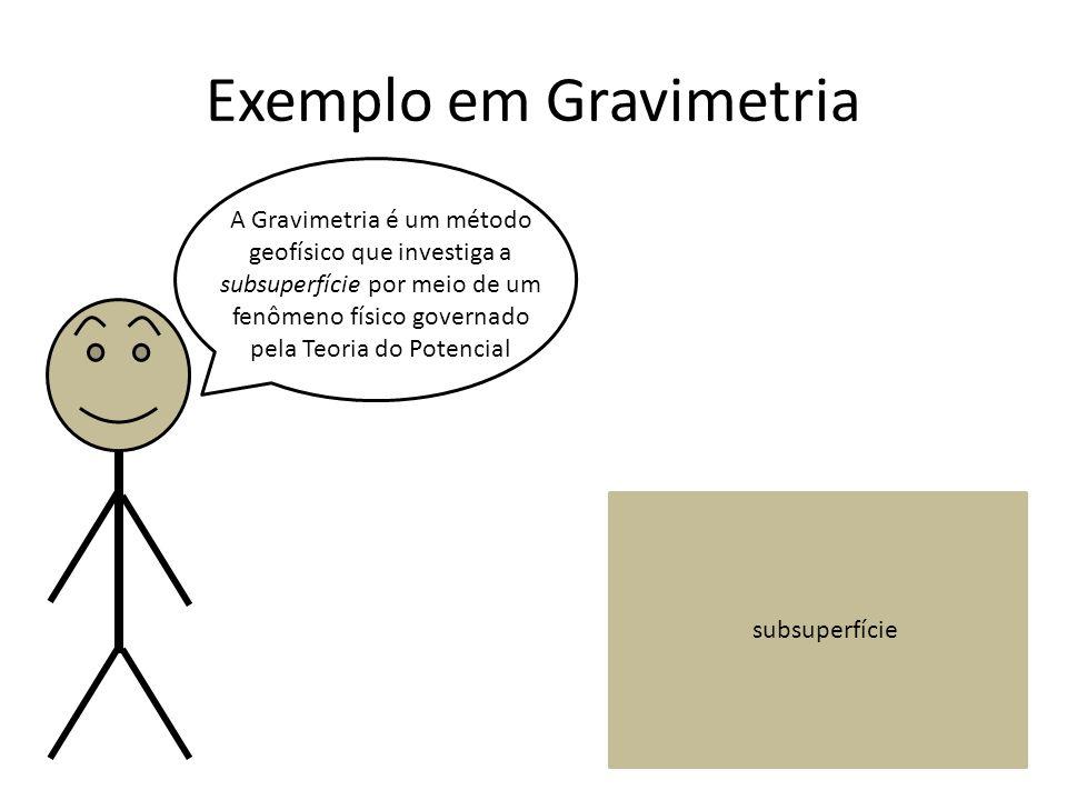 Exemplo em Gravimetria subsuperfície A Gravimetria é um método geofísico que investiga a subsuperfície por meio de um fenômeno físico governado pela Teoria do Potencial