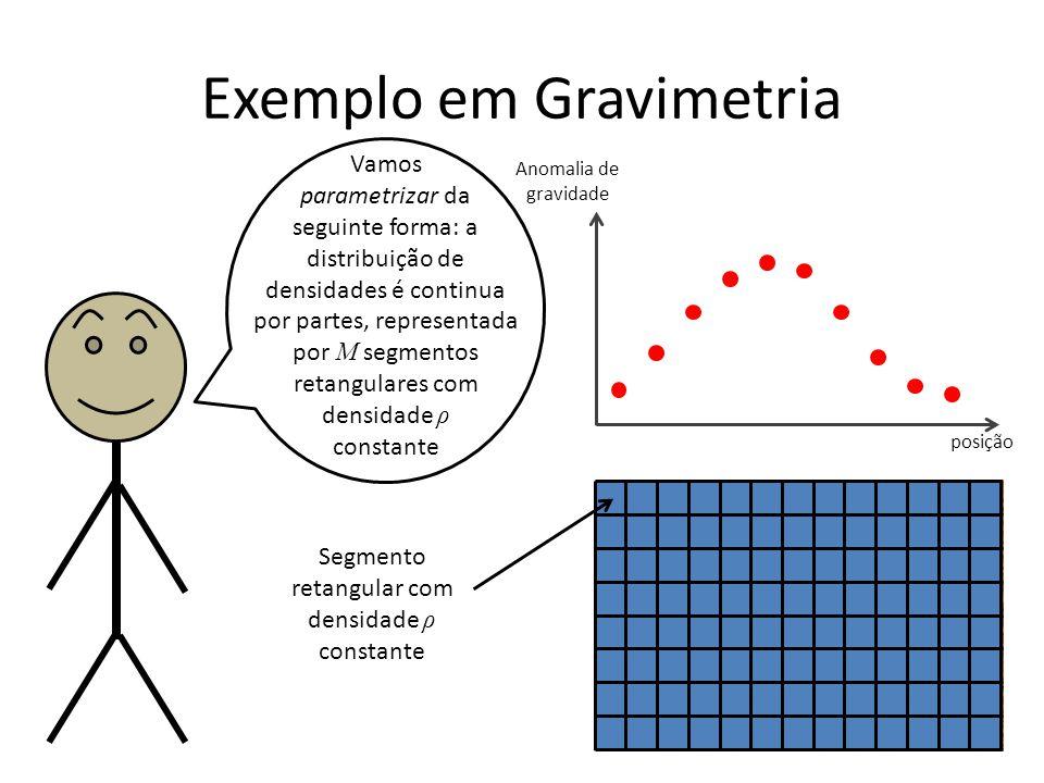 Exemplo em Gravimetria Vamos parametrizar da seguinte forma: a distribuição de densidades é continua por partes, representada por M segmentos retangulares com densidade ρ constante Anomalia de gravidade posição Segmento retangular com densidade ρ constante