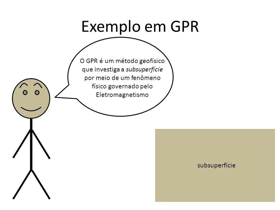 Exemplo em GPR O GPR é um método geofísico que investiga a subsuperfície por meio de um fenômeno físico governado pelo Eletromagnetismo subsuperfície