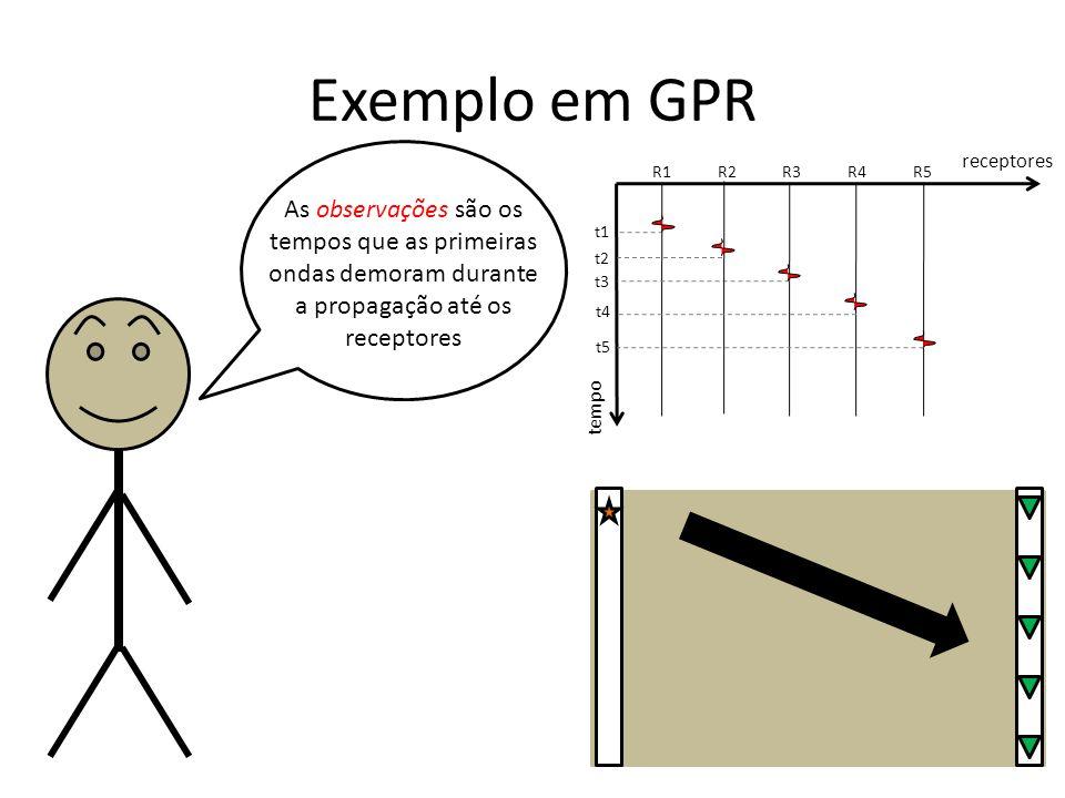 Exemplo em GPR tempo receptores R1R2R5 t1 t2 t3 t4 t5 R3R4 As observações são os tempos que as primeiras ondas demoram durante a propagação até os receptores