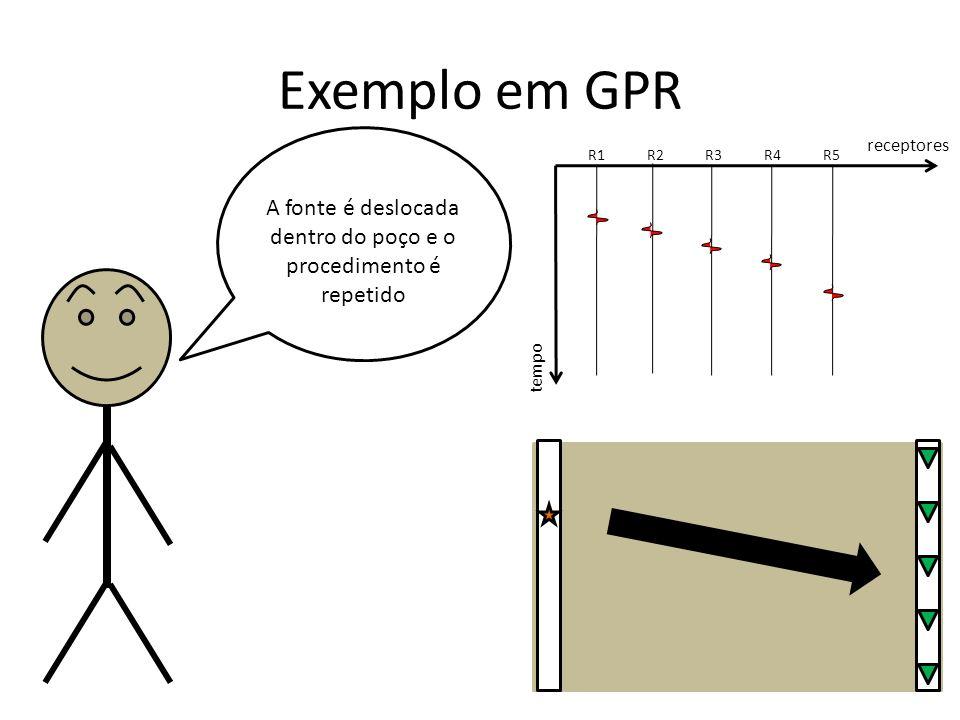 Exemplo em GPR tempo receptores R1R2R5R3R4 A fonte é deslocada dentro do poço e o procedimento é repetido