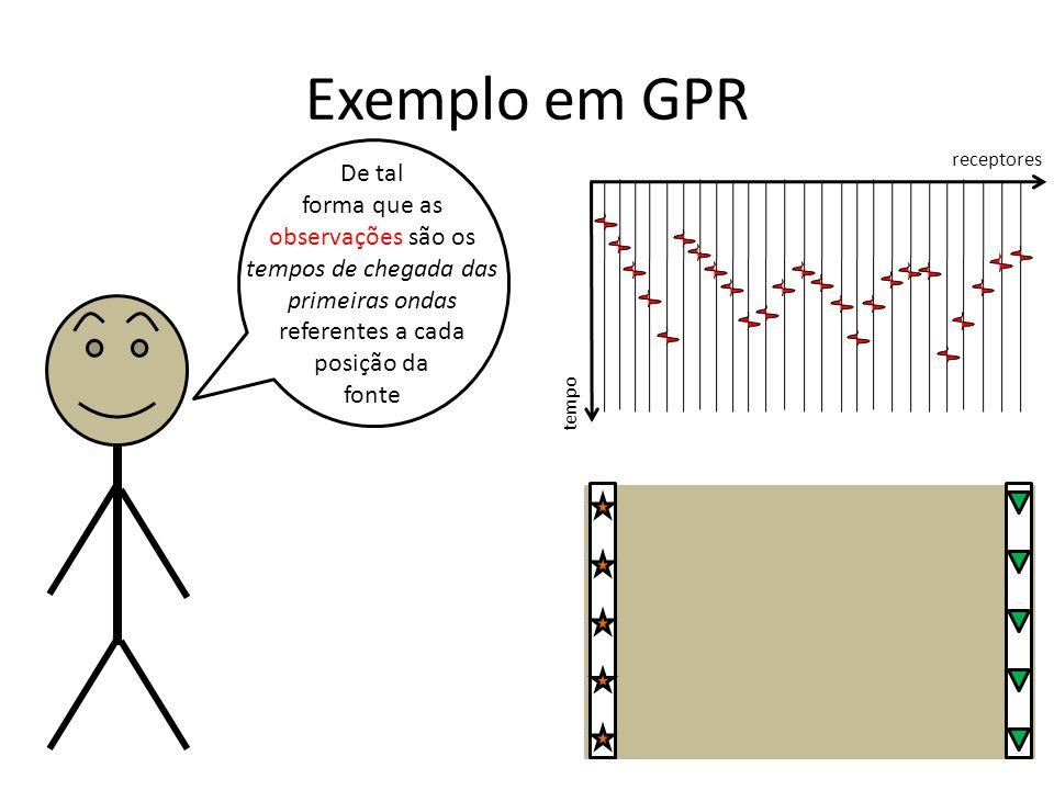 Exemplo em GPR De tal forma que as observações são os tempos de chegada das primeiras ondas referentes a cada posição da fonte tempo receptores