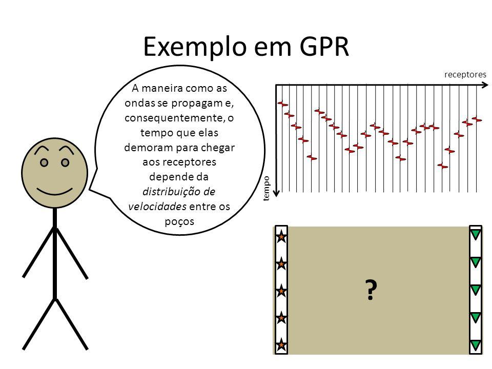 Exemplo em GPR A maneira como as ondas se propagam e, consequentemente, o tempo que elas demoram para chegar aos receptores depende da distribuição de velocidades entre os poços tempo receptores ?