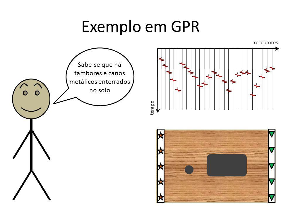 Exemplo em GPR Sabe-se que há tambores e canos metálicos enterrados no solo tempo receptores