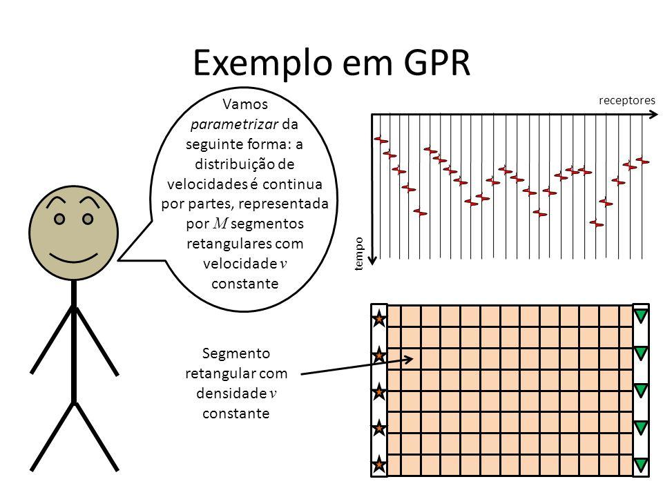 Exemplo em GPR tempo receptores Vamos parametrizar da seguinte forma: a distribuição de velocidades é continua por partes, representada por M segmentos retangulares com velocidade v constante Segmento retangular com densidade v constante