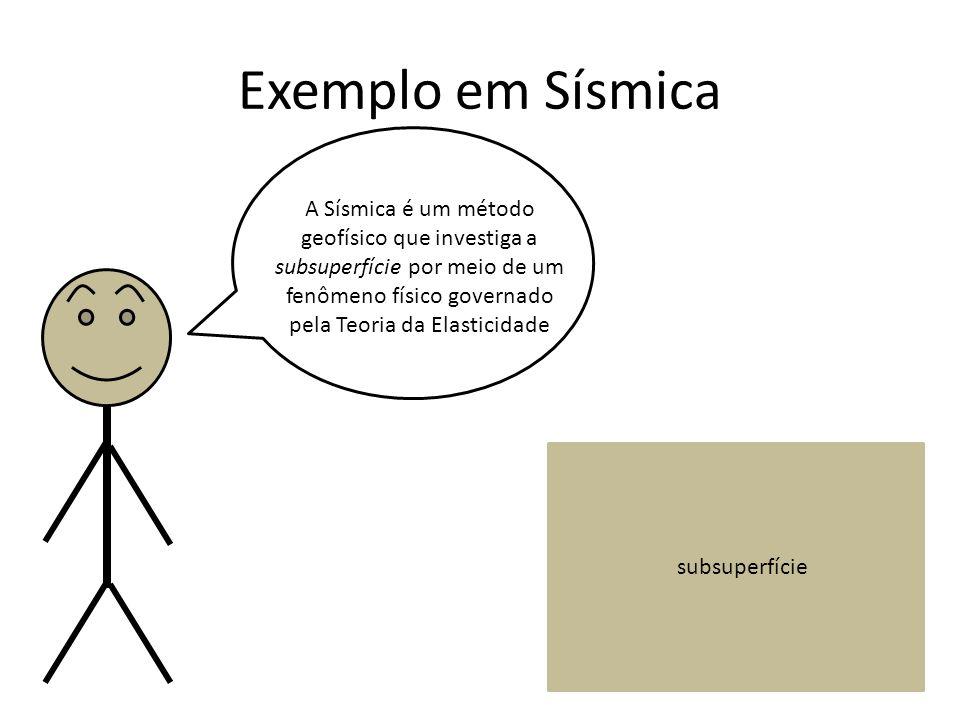 Exemplo em Sísmica A Sísmica é um método geofísico que investiga a subsuperfície por meio de um fenômeno físico governado pela Teoria da Elasticidade subsuperfície