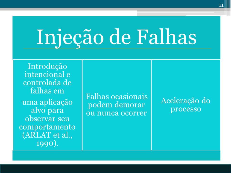 Injeção de Falhas Introdução intencional e controlada de falhas em uma aplicação alvo para observar seu comportamento (ARLAT et al., 1990).