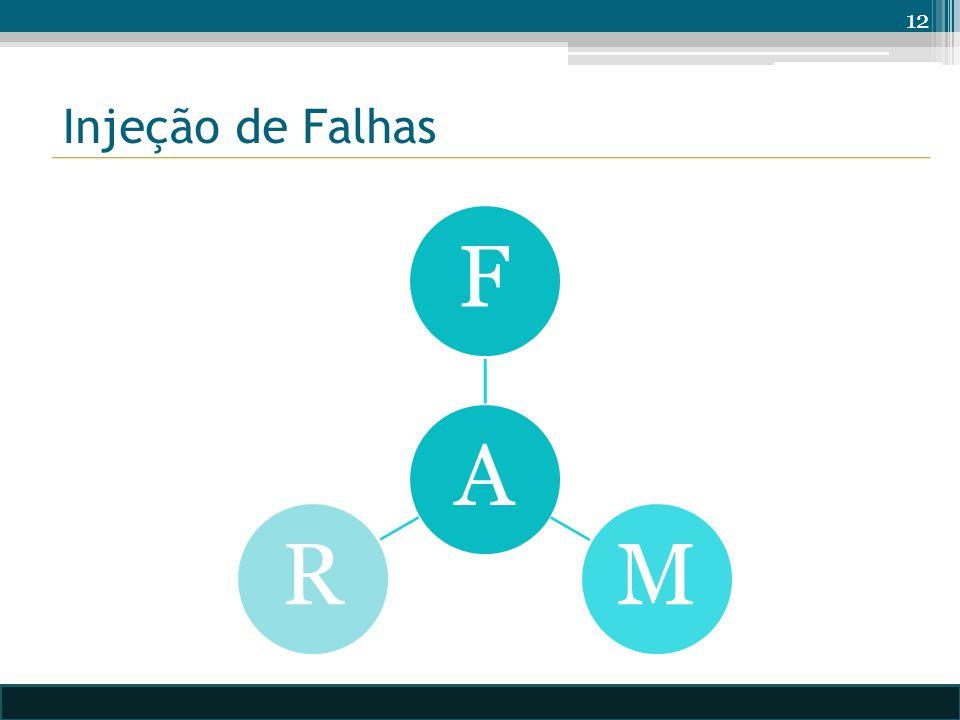Injeção de Falhas AFMR 12