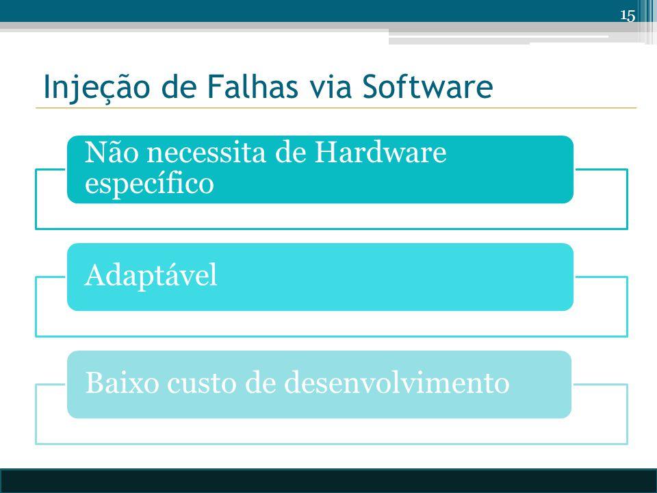 Injeção de Falhas via Software 15 Não necessita de Hardware específico AdaptávelBaixo custo de desenvolvimento