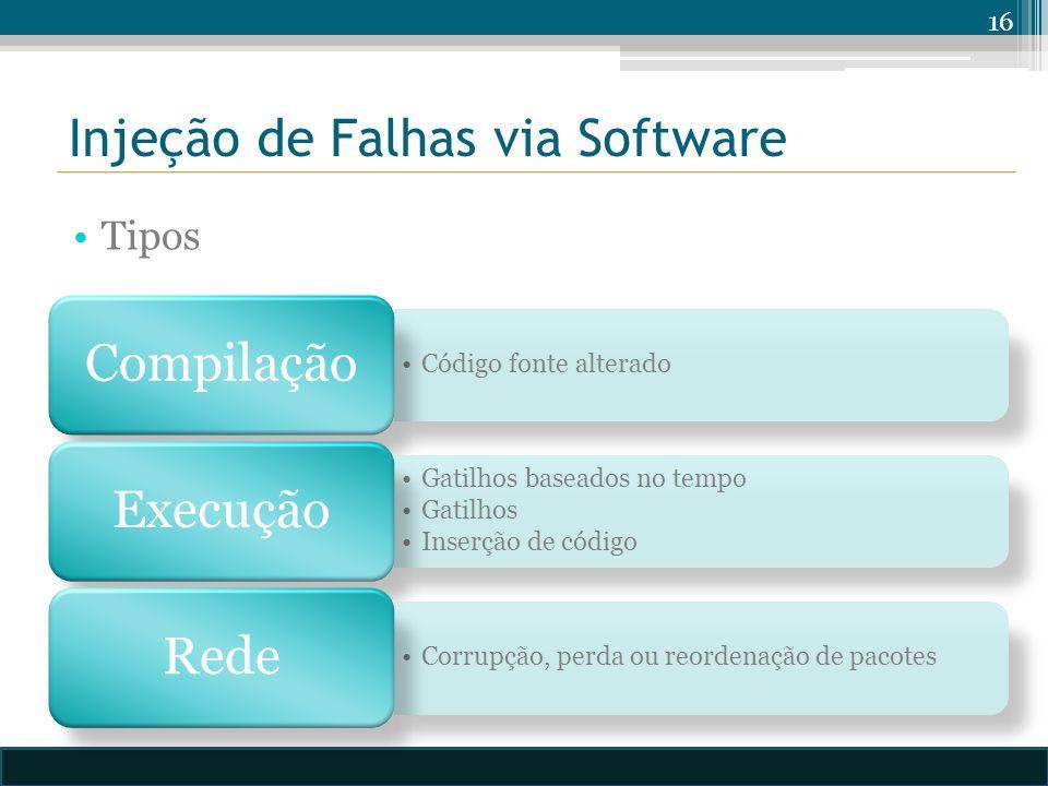 Injeção de Falhas via Software 16 Tipos Código fonte alterado Compilação Gatilhos baseados no tempo Gatilhos Inserção de código Execução Corrupção, perda ou reordenação de pacotes Rede