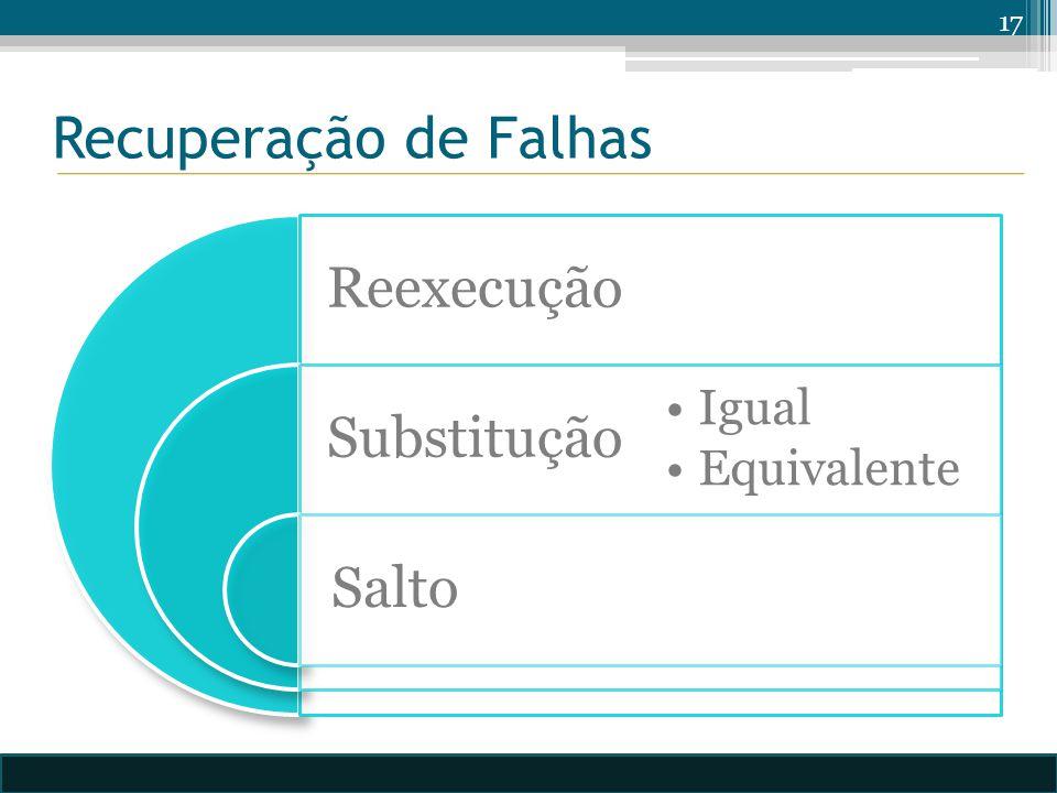 Recuperação de Falhas Reexecução Substitução Salto Igual Equivalente 17