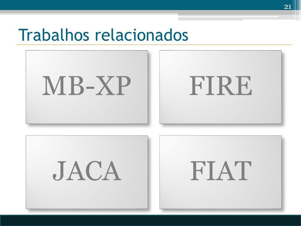Trabalhos relacionados MB-XPFIRE JACAFIAT 21