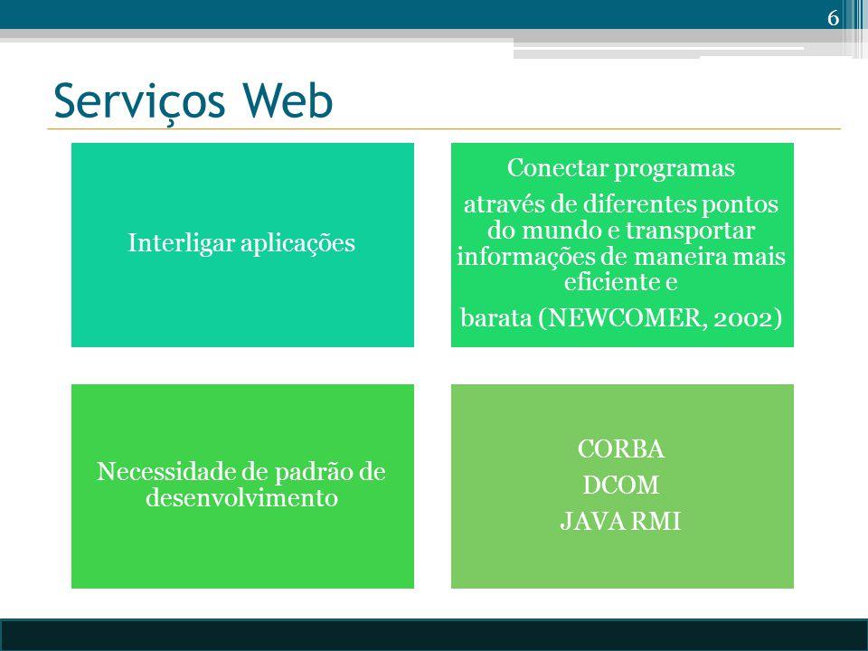 Serviços Web Interligar aplicações Conectar programas através de diferentes pontos do mundo e transportar informações de maneira mais eficiente e barata (NEWCOMER, 2002) Necessidade de padrão de desenvolvimento CORBA DCOM JAVA RMI 6