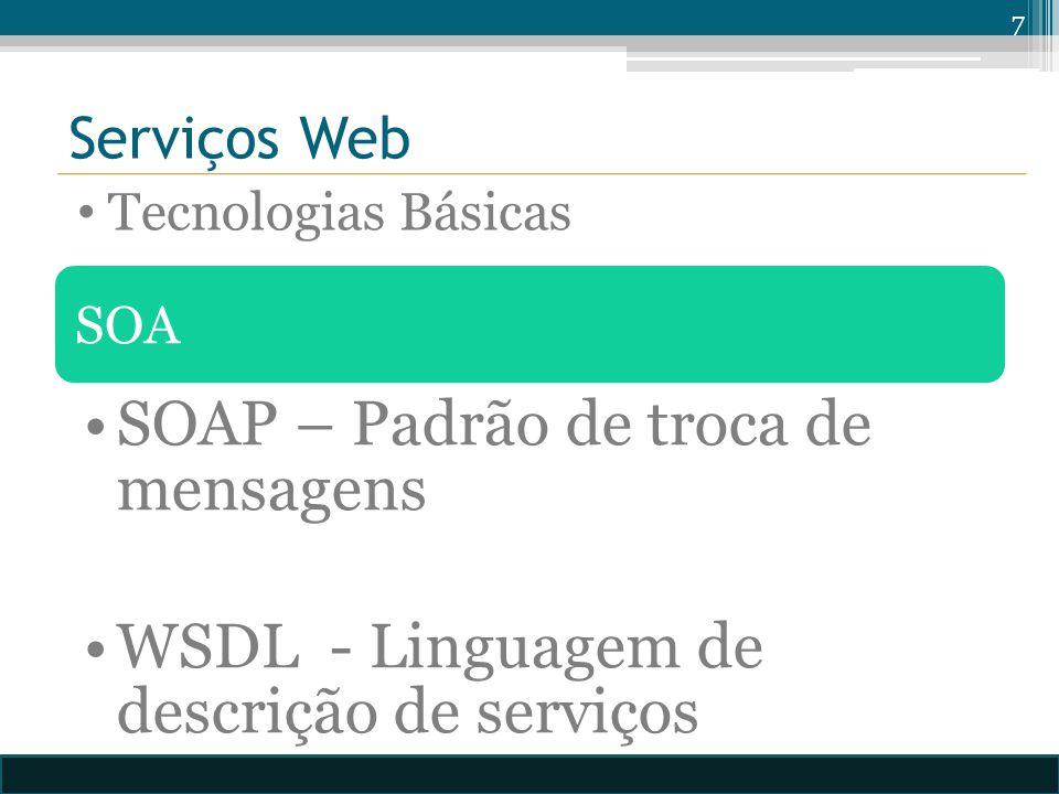 Serviços Web SOA SOAP – Padrão de troca de mensagens WSDL - Linguagem de descrição de serviços 7 Tecnologias Básicas