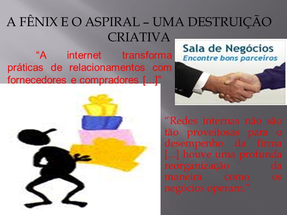 """A FÊNIX E O ASPIRAL – UMA DESTRUIÇÃO CRIATIVA """"A internet transforma práticas de relacionamentos com fornecedores e compradores [...]"""" """"Redes internas"""