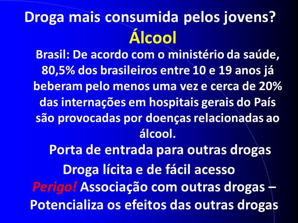 Droga mais consumida pelos jovens? Álcool Brasil: De acordo com o ministério da saúde, 80,5% dos brasileiros entre 10 e 19 anos já beberam pelo menos