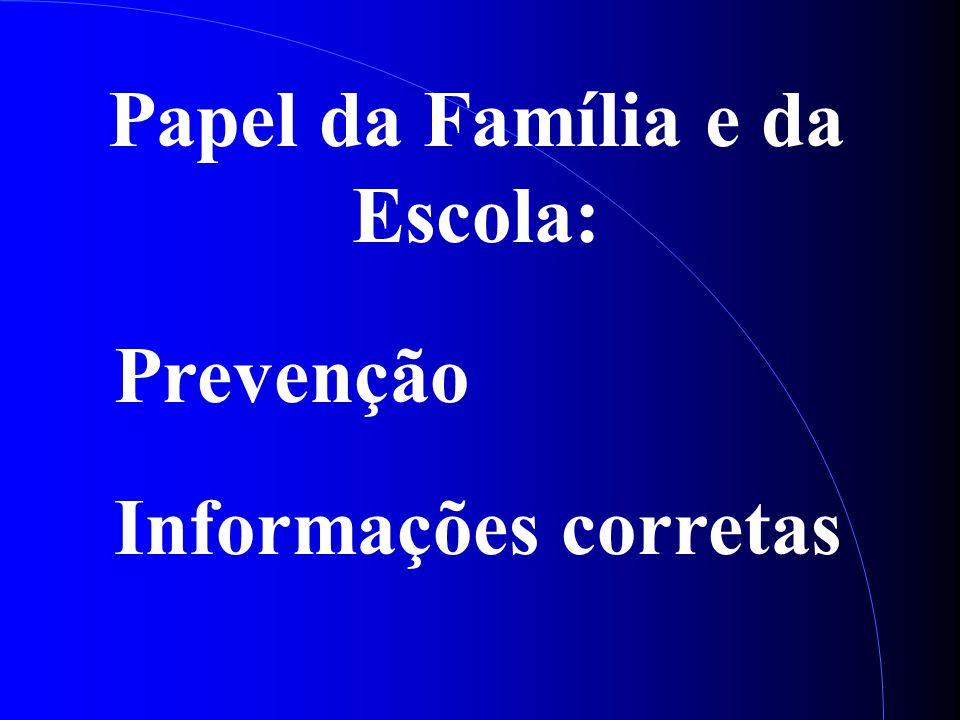 Papel da Família e da Escola: Prevenção Informações corretas