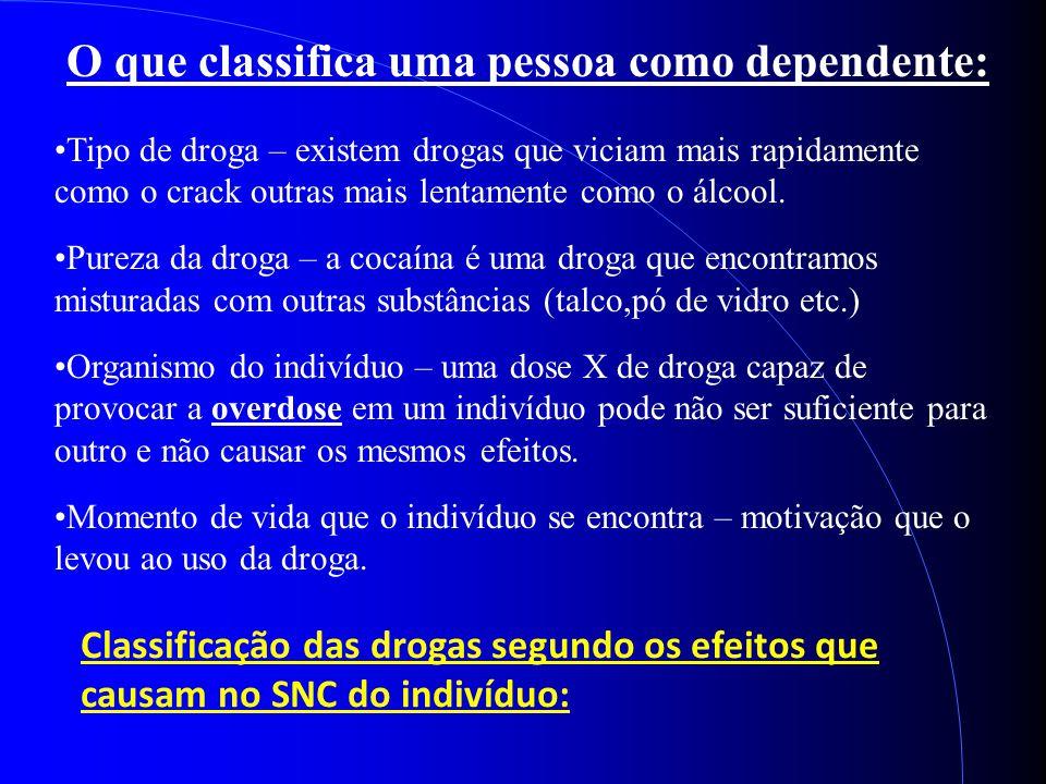O que classifica uma pessoa como dependente: Tipo de droga – existem drogas que viciam mais rapidamente como o crack outras mais lentamente como o álc