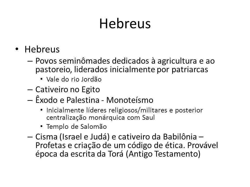 Hebreus – Povos seminômades dedicados à agricultura e ao pastoreio, liderados inicialmente por patriarcas Vale do rio Jordão – Cativeiro no Egito – Êx