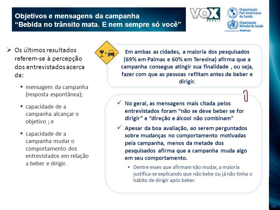 38 Objetivos e mensagens da campanha Bebida no trânsito mata.