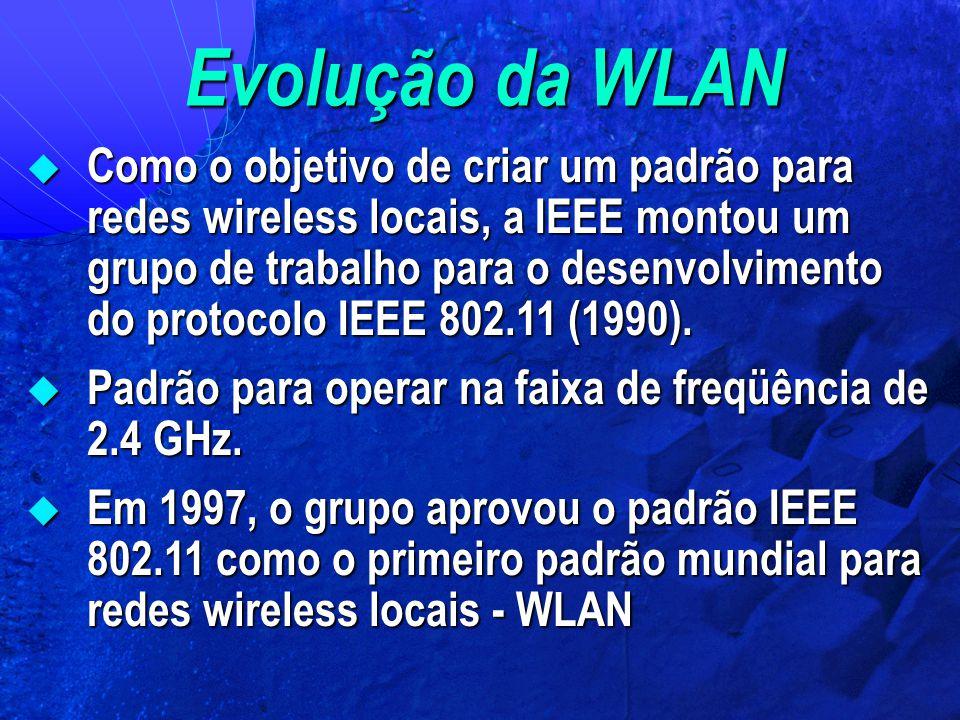 Evolução da WLAN  Como o objetivo de criar um padrão para redes wireless locais, a IEEE montou um grupo de trabalho para o desenvolvimento do protoco