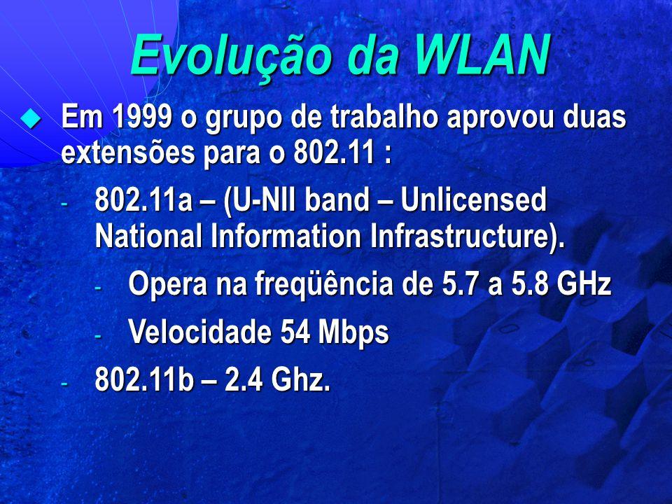  Em 1999 o grupo de trabalho aprovou duas extensões para o 802.11 : - 802.11a – (U-NII band – Unlicensed National Information Infrastructure). - Oper