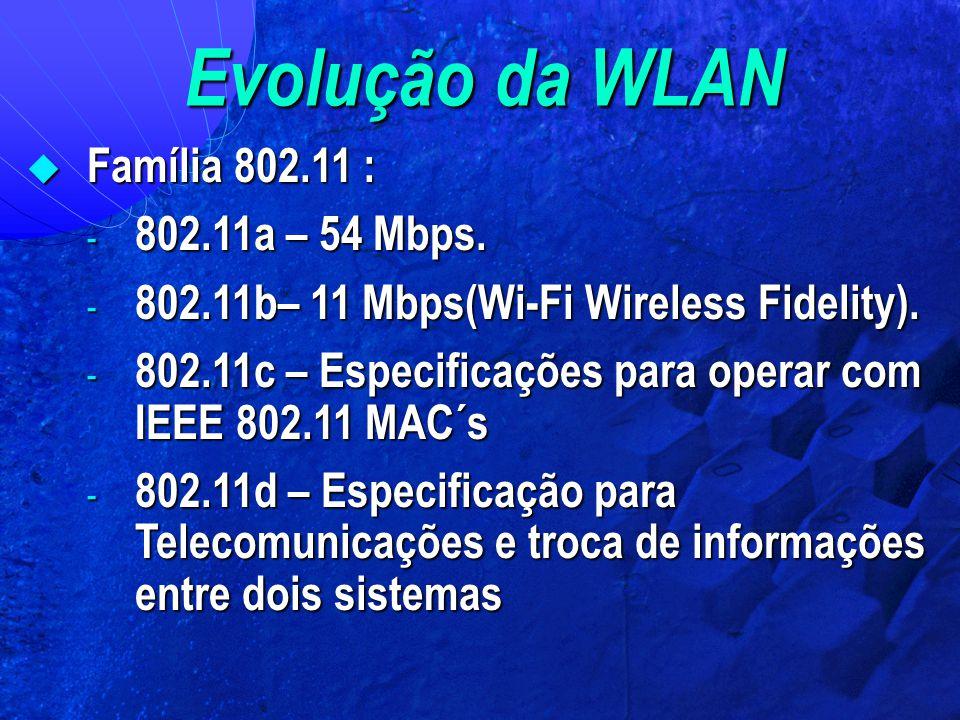  Família 802.11 : - 802.11a – 54 Mbps. - 802.11b– 11 Mbps(Wi-Fi Wireless Fidelity). - 802.11c – Especificações para operar com IEEE 802.11 MAC´s - 80