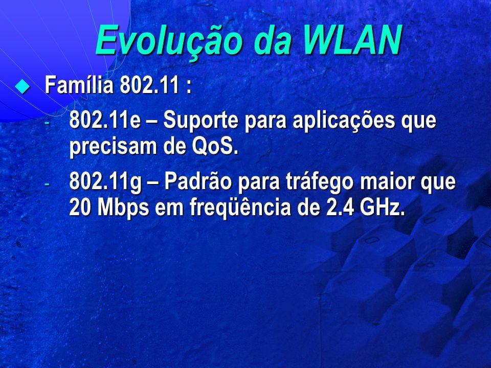  Família 802.11 : - 802.11e – Suporte para aplicações que precisam de QoS. - 802.11g – Padrão para tráfego maior que 20 Mbps em freqüência de 2.4 GHz