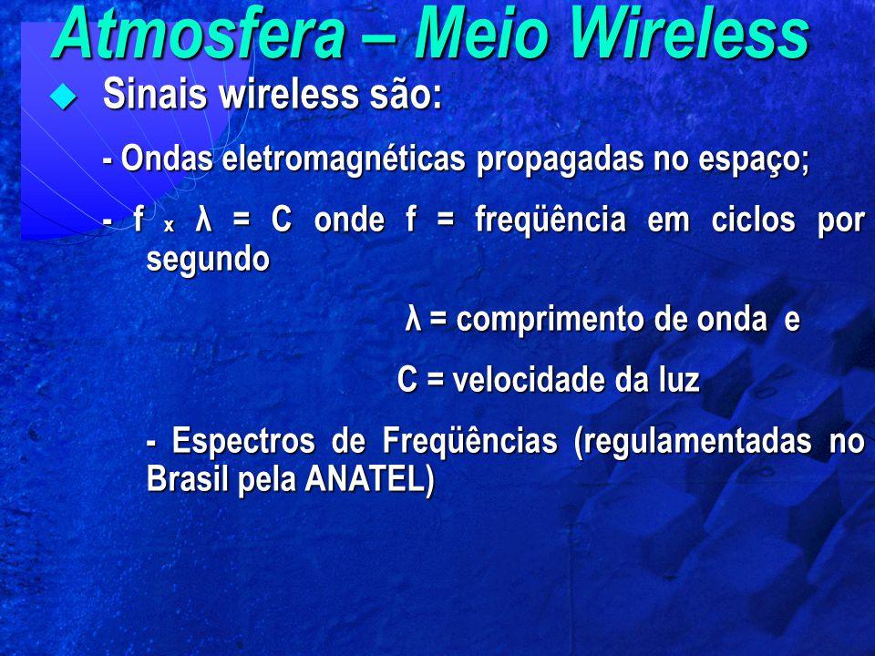 Atmosfera – Meio Wireless  Sinais wireless são: - Ondas eletromagnéticas propagadas no espaço; - f x λ = C onde f = freqüência em ciclos por segundo