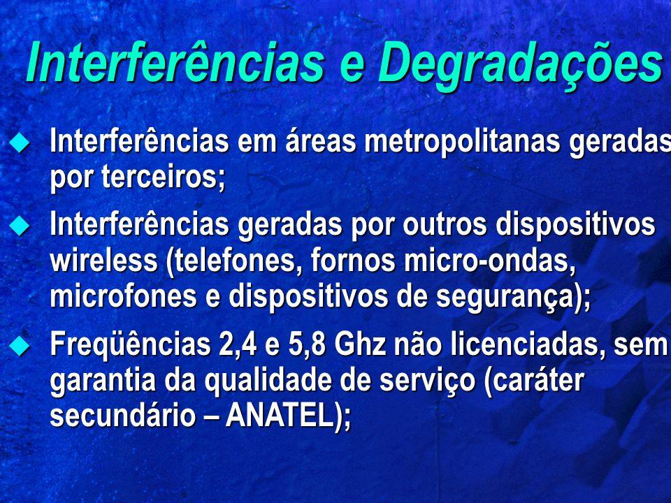 Interferências e Degradações  Interferências em áreas metropolitanas geradas por terceiros;  Interferências geradas por outros dispositivos wireless