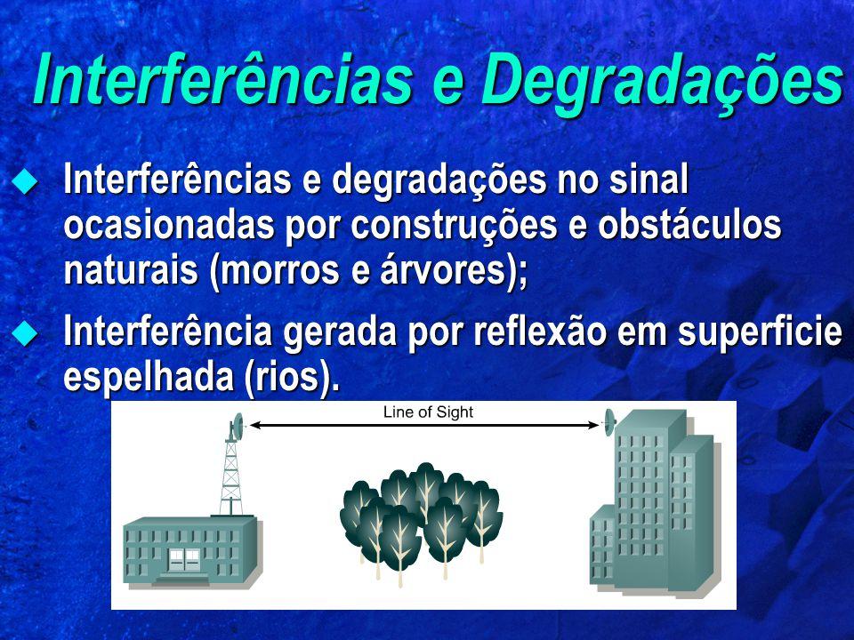 Interferências e Degradações  Interferências e degradações no sinal ocasionadas por construções e obstáculos naturais (morros e árvores);  Interferê