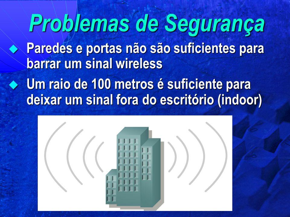 Problemas de Segurança  Paredes e portas não são suficientes para barrar um sinal wireless  Um raio de 100 metros é suficiente para deixar um sinal