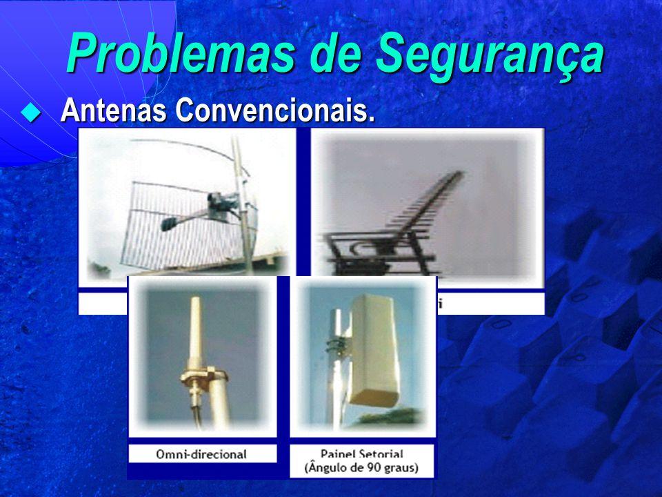 Problemas de Segurança  Antenas Convencionais.