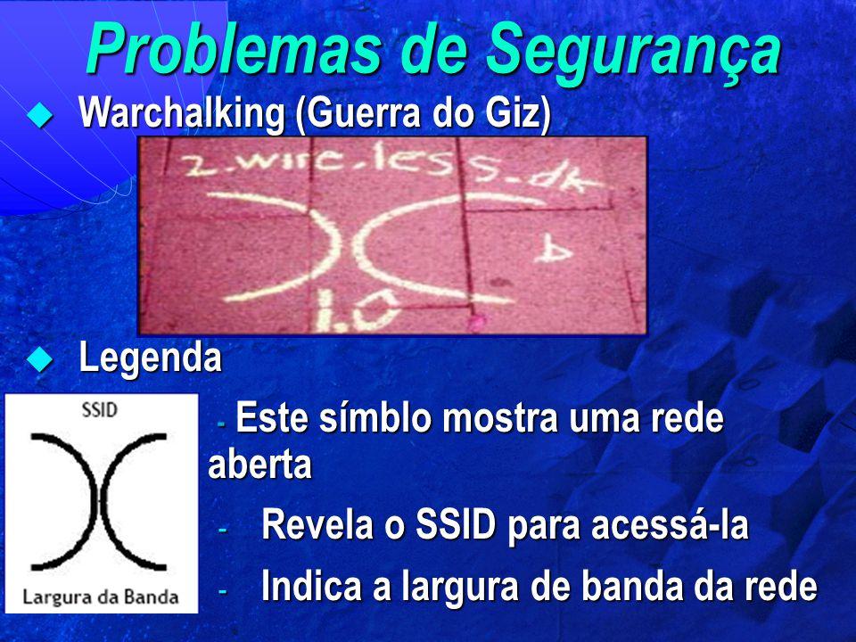 Problemas de Segurança  Warchalking (Guerra do Giz)  Legenda - Este símblo mostra uma rede aberta - Este símblo mostra uma rede aberta - Revela o SS
